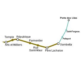 La ligne 3 du métro de Paris avant 1971 (cliquer pour afficher en entier)
